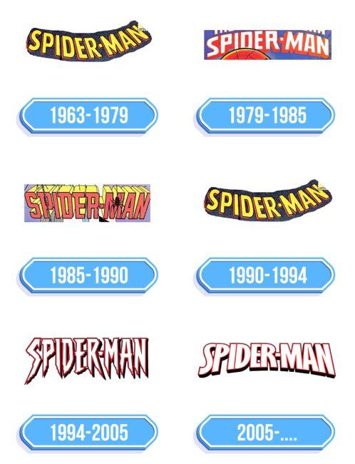 Spiderman Logo Storia