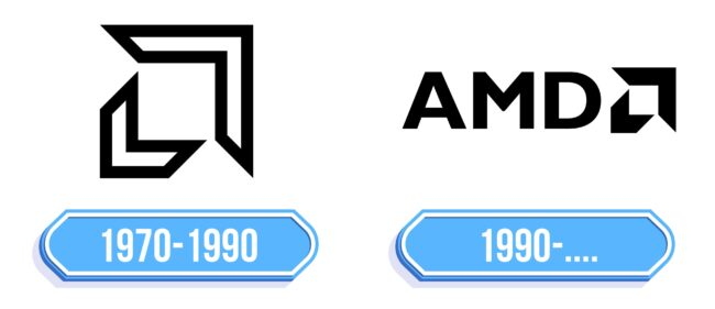 AMD Logo Storia