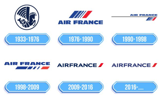 Air France Logo Storia