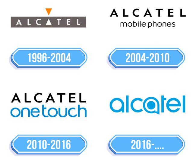 Alcatel Logo Storia