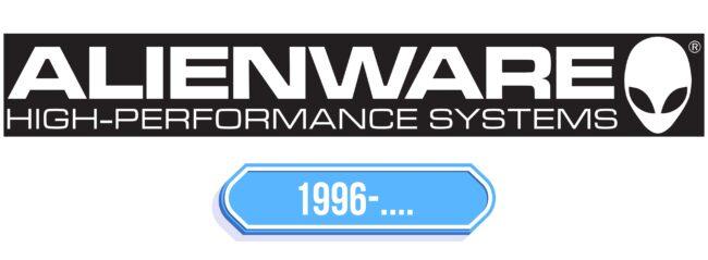 Alienware Logo Storia