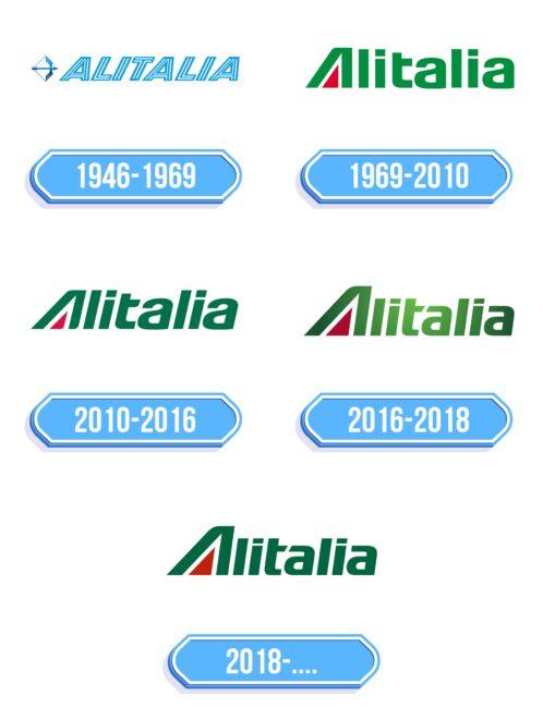 Alitalia Logo Storia