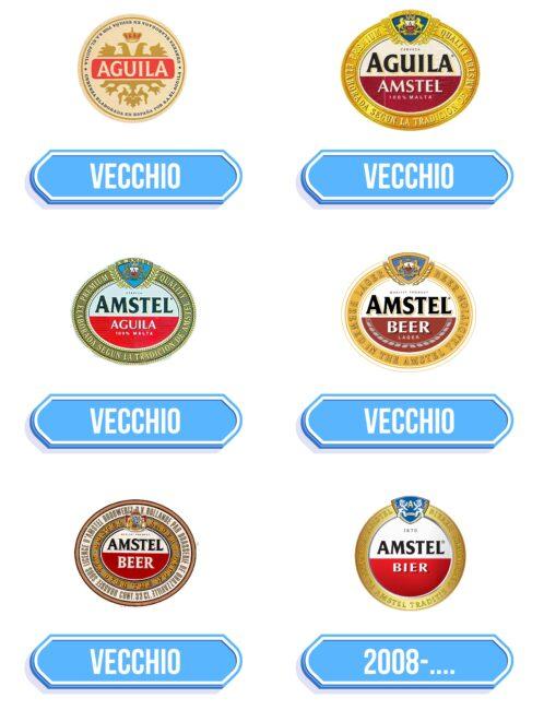 Amstel Logo Storia