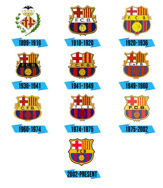 Barcelona logo Storia