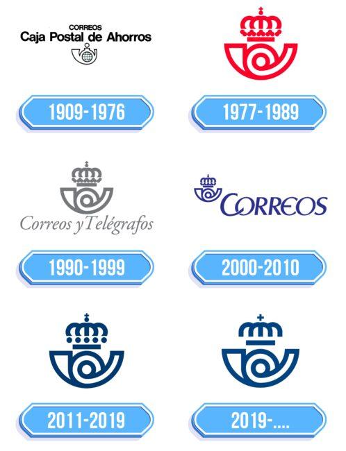 Correos Logo Storia