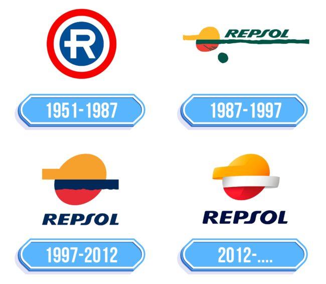 Repsol Logo Storia