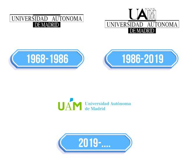 UAM Logo Storia
