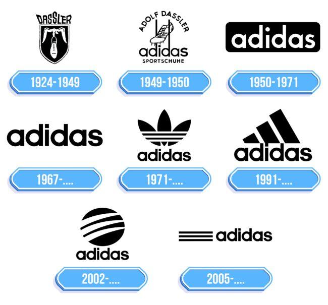 Adidas Logo Storia