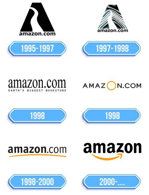 Amazon Logo Storia
