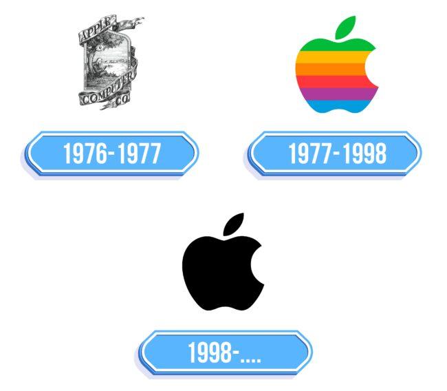Apple Logo Storia
