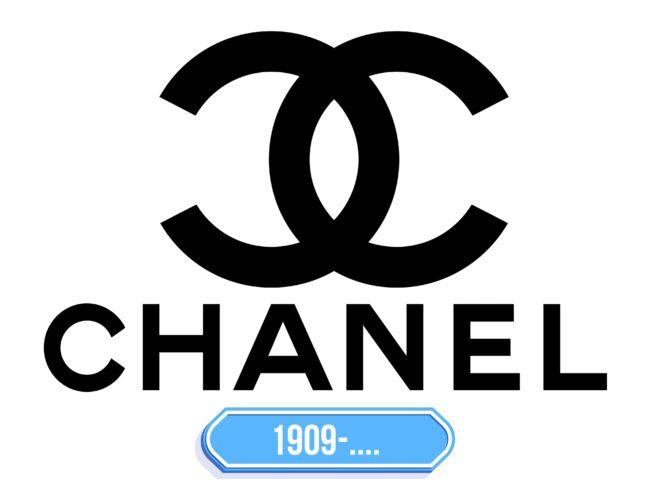 Chanel Logo Storia