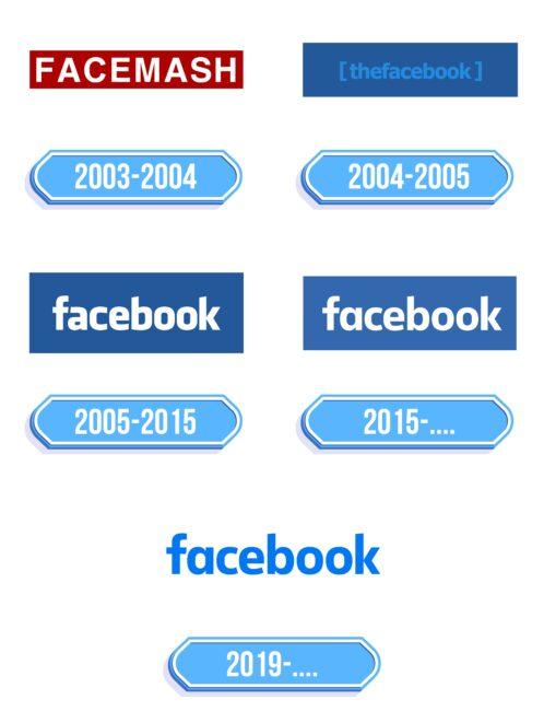 Facebook Logo Storia