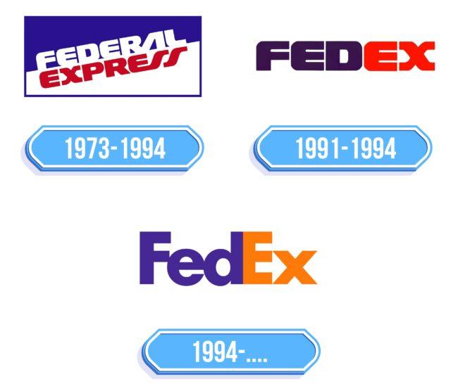 FedEx Logo Storia