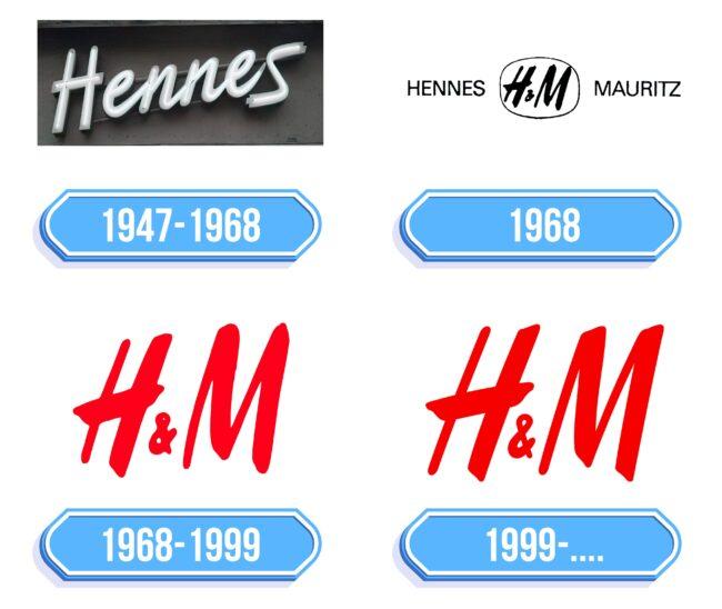 H&M Logo Storia