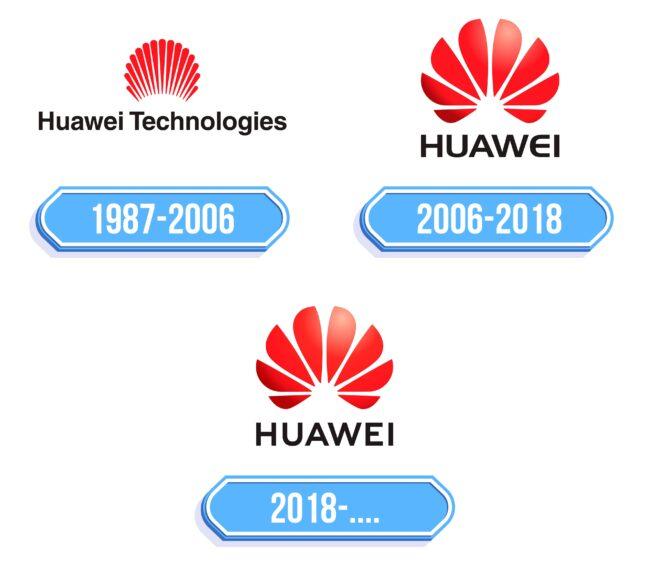 Huawei Logo Storia