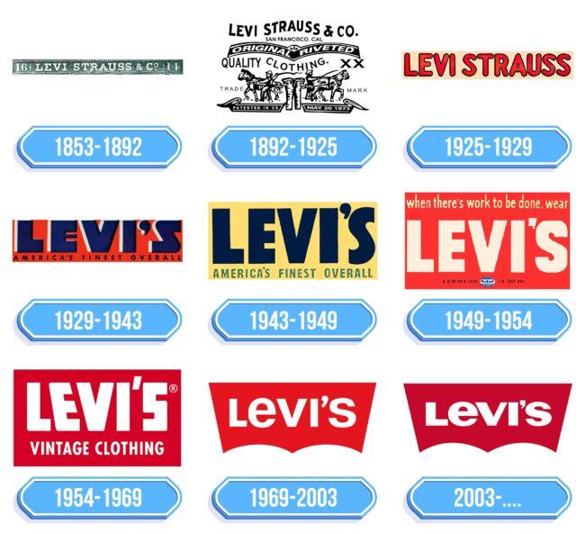 Levis Logo Storia