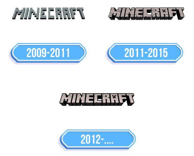 Minecraft Logo Storia
