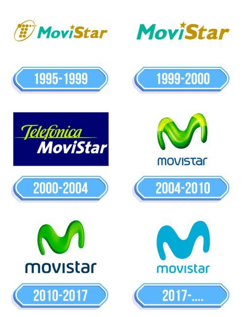 Movistar Logo Storia