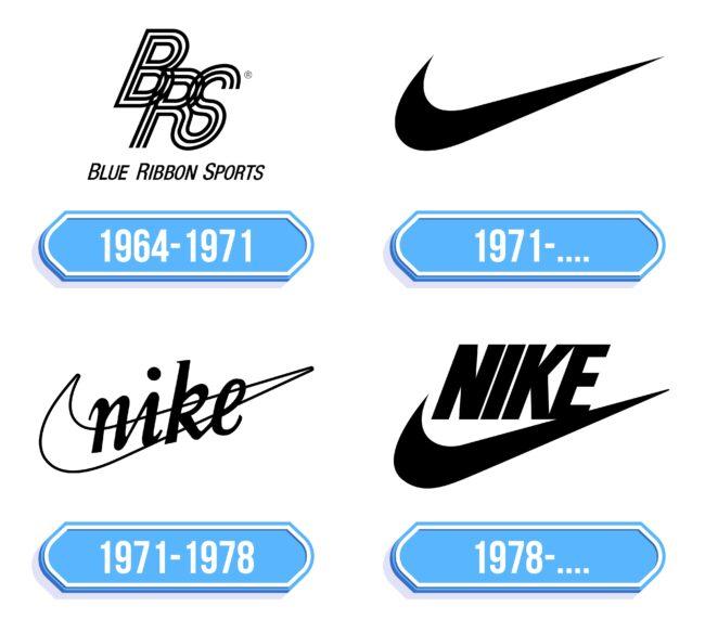 Nike Logo Storia
