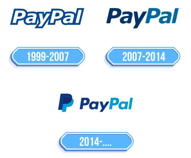 PayPal Logo Storia