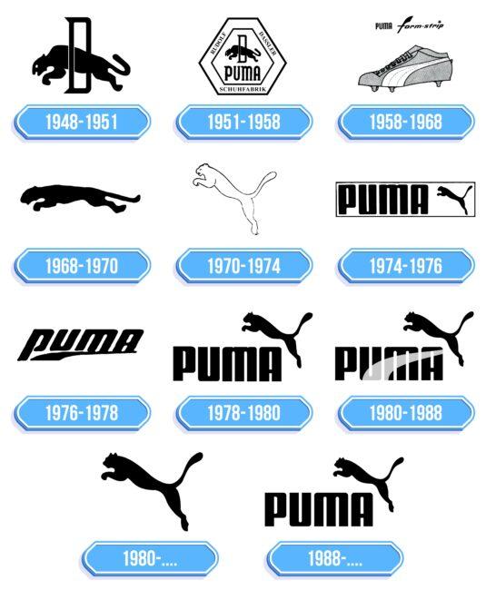 Puma Logo Storia
