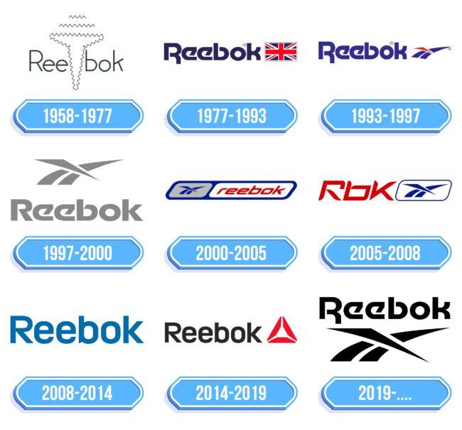 Reebok Logo Storia
