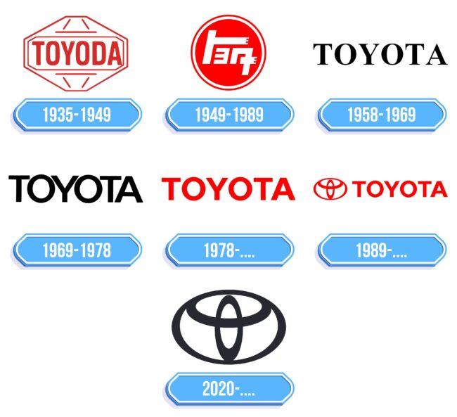 Toyota Logo Storia