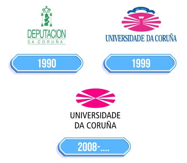 UDC Logo Storia
