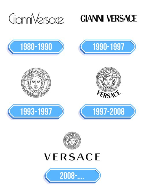 Versace Logo Storia