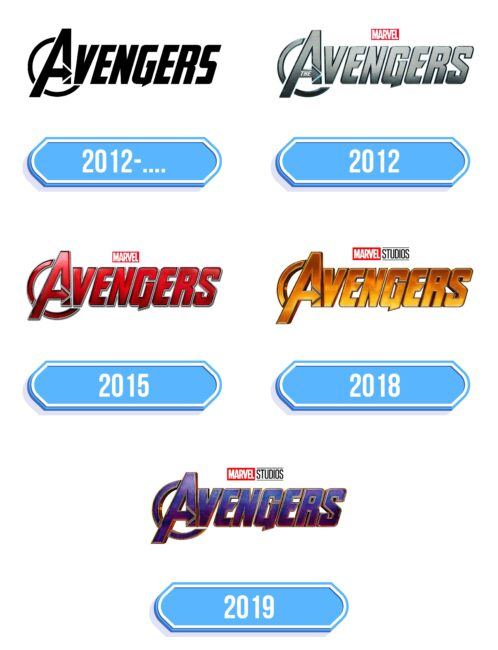 Avengers Logo Storia