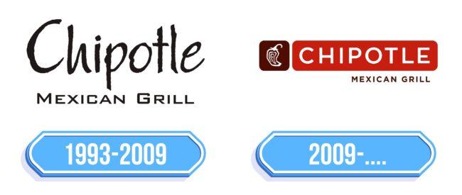 Chipotle Logo Storia
