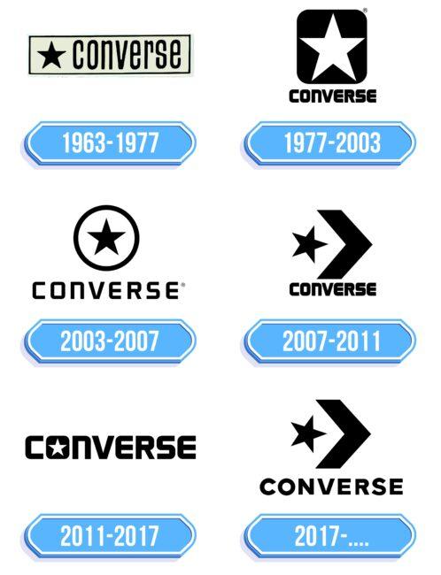 Converse Logo Storia