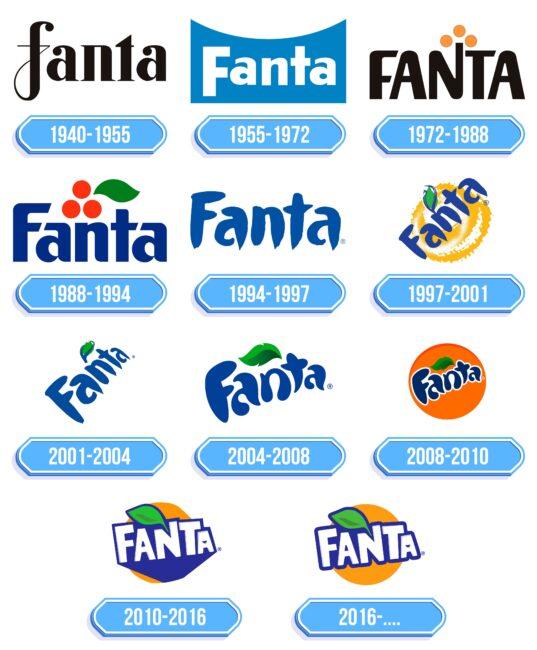 Fanta Logo Storia