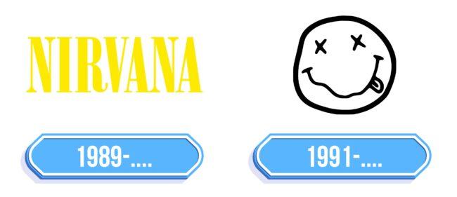 Nirvana Logo Storia