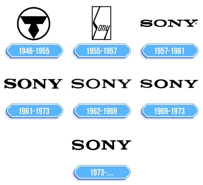 Sony Logo Storia