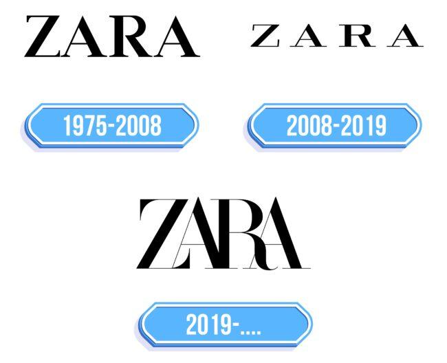 Zara Logo Storia