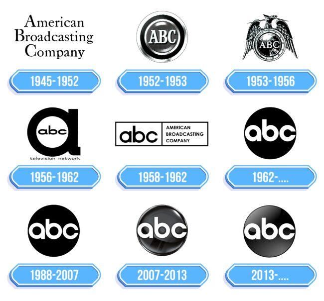 ABC Logo Storia