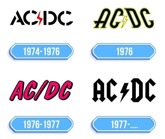 ACDC Logo Storia