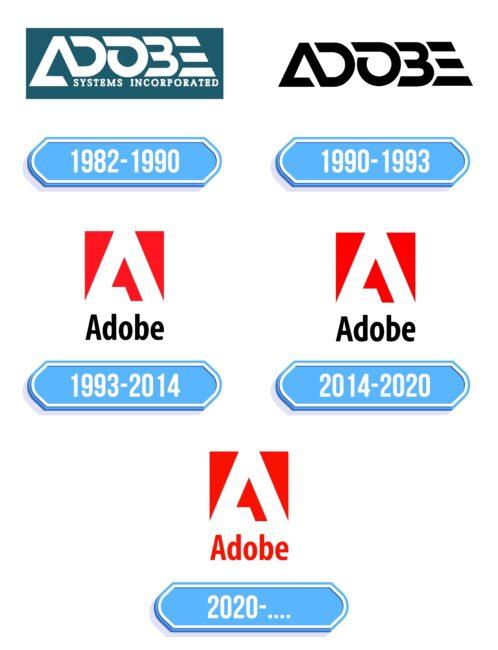 Adobe Logo Storia