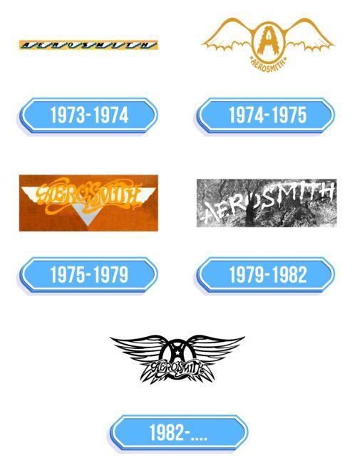Aerosmith Logo Storia