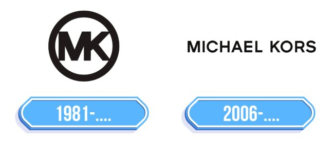 Michael Kors Logo Storia