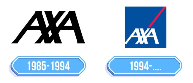 AXA Logo Storia