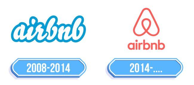 Airbnb Logo Storia
