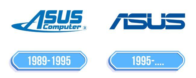 Asus Logo Storia