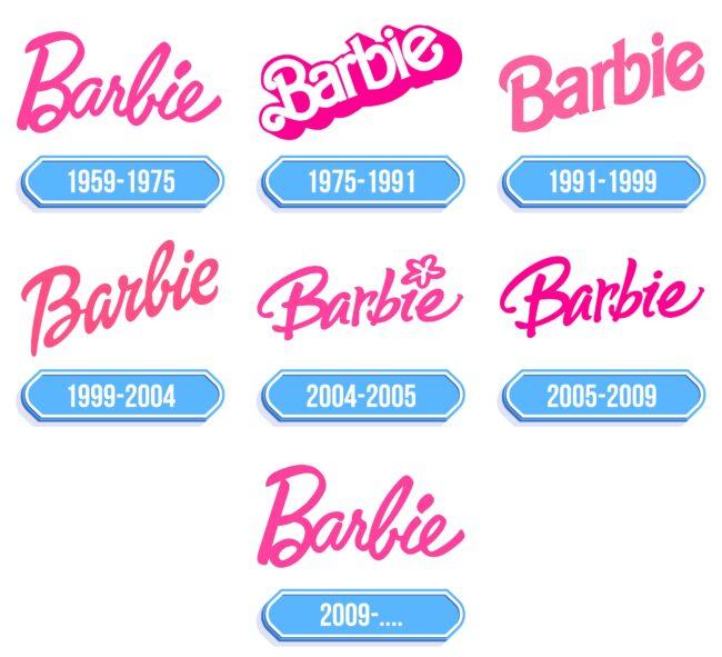 Barbie Logo Storia