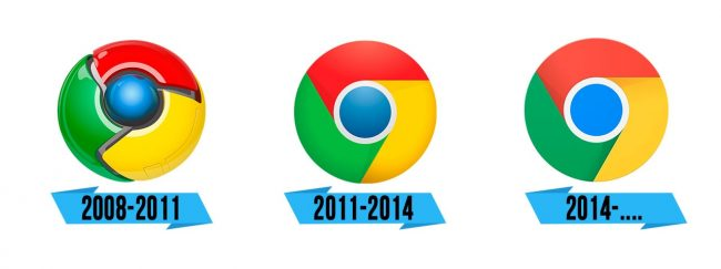 Google Chrome Logo Storia