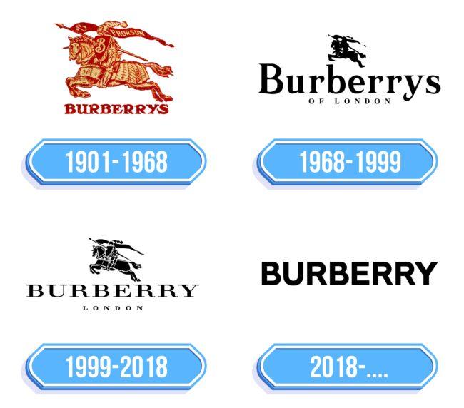 Burberry Logo Storia