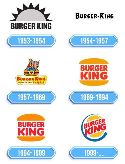 Burger King Logo Storia