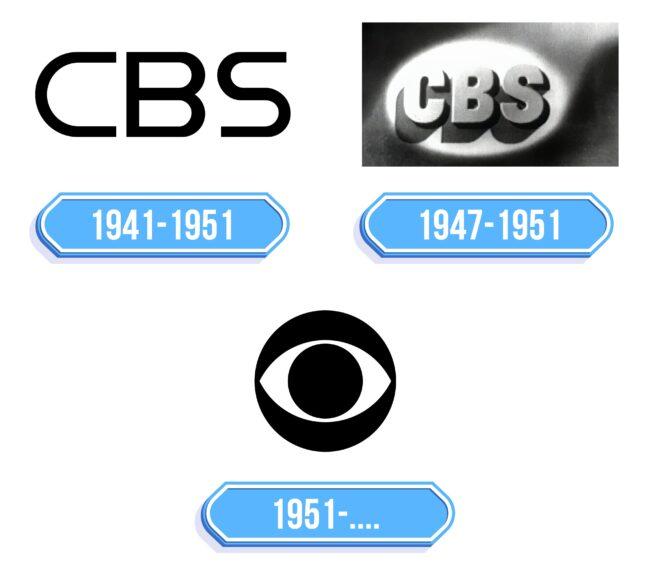 CBS Logo Storia