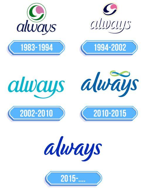 Always Logo Storia